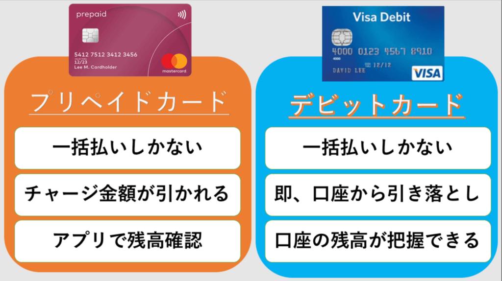 デビットカードとプリペイドカードの違い