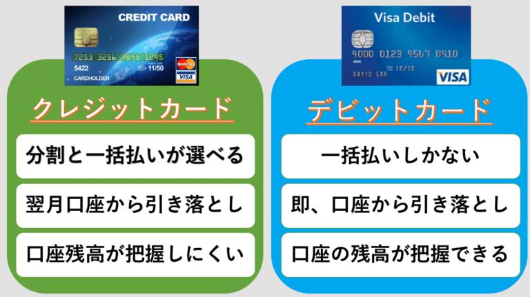 クレジットカードとの違い